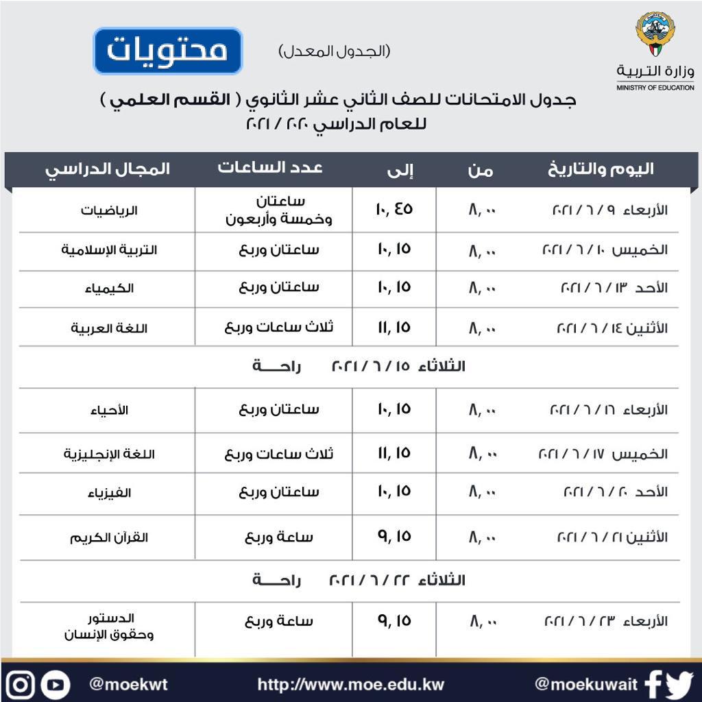 جدول امتحان العلوم للصف 12